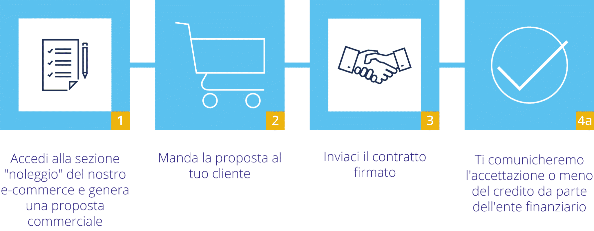 Smart-Rent-Infograficha-Utente-5