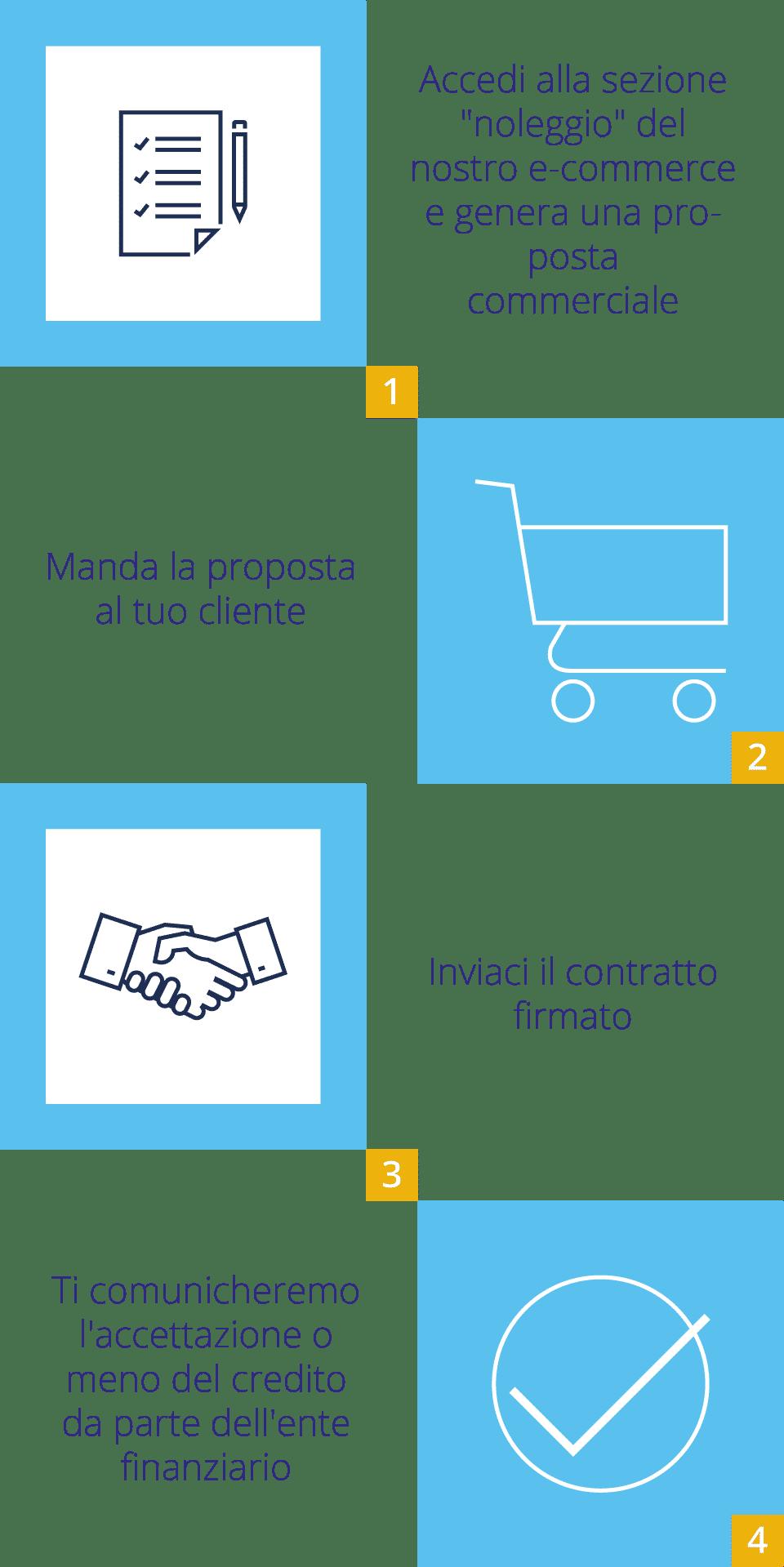 Smart-Rent-Infograficha-Utente-mobile