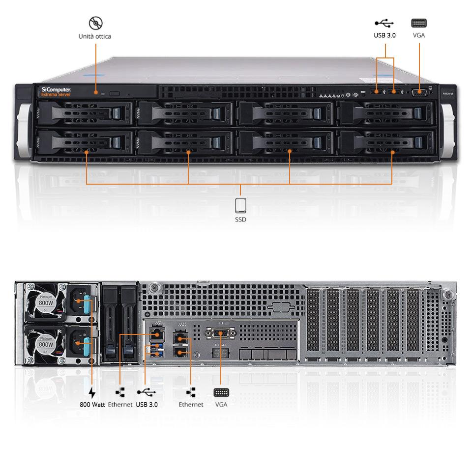 Extrema Server Rack 2U - Dotazioni