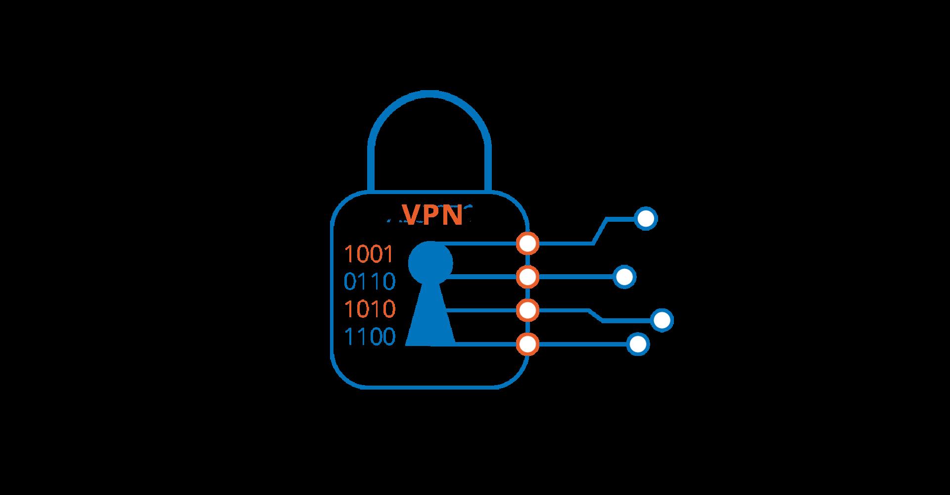 Cloud Safe - VPN site-to-site