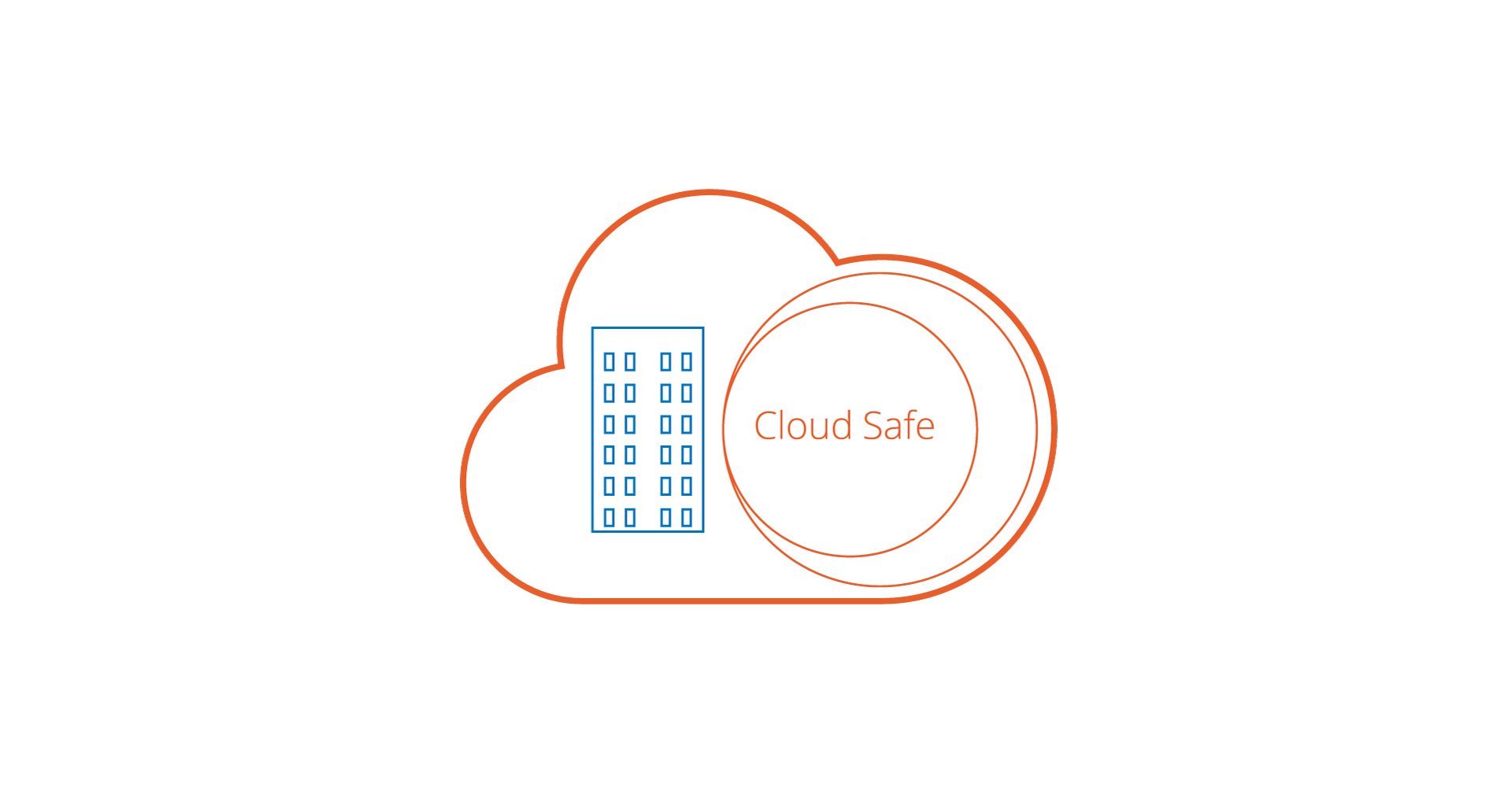 Cloud Safe - Ambiente fisico e virtuale