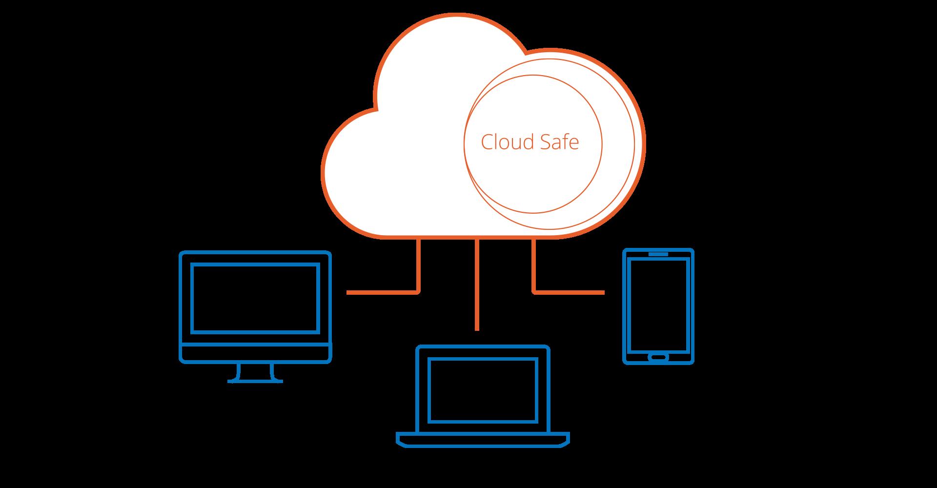 Cloud safe - Backup sicuro